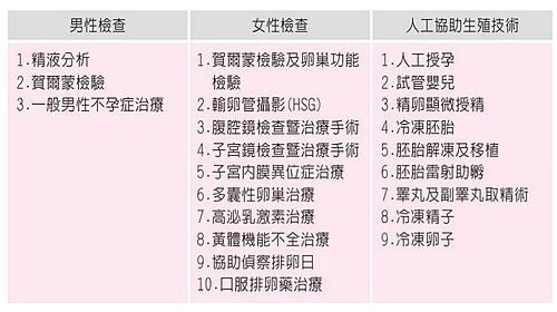 台湾宏其妇幼医院